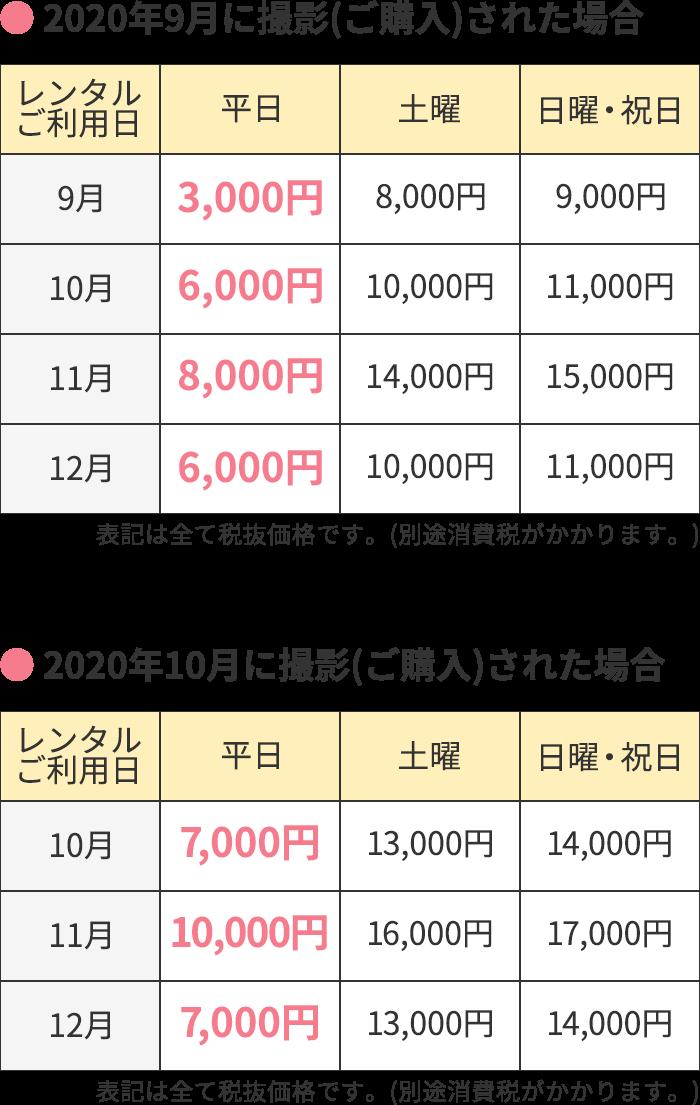 着物レンタルの価格表